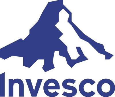Invesco Bond Fund logo