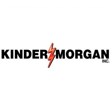 Kinder Morgan Canada Ltd logo