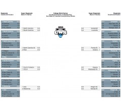 Image for College Baseball Super Regionals 2013: Match-Ups, Previews, and Bracket