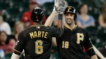 What Would a Starling Marte Contract Extension Mean to the Pirates?