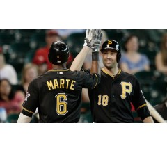 Image for What Would a Starling Marte Contract Extension Mean to the Pirates?