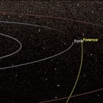 Asteroid Florence to fly close to Earth on September 1