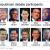 Trump: I Want to be Civil in GOP Debate