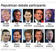 Image for Trump: I Want to be Civil in GOP Debate