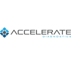 Image for Zacks Investment Research Downgrades Accelerate Diagnostics (NASDAQ:AXDX) to Sell