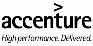 Sontag Advisory LLC Raises Holdings in Accenture Plc