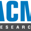 "ACM Research Inc  Receives Consensus Rating of ""Strong Buy"" from Brokerages"