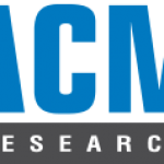 "Zacks: ACM Research Inc (NASDAQ:ACMR) Given Consensus Rating of ""Strong Buy"" by Brokerages"