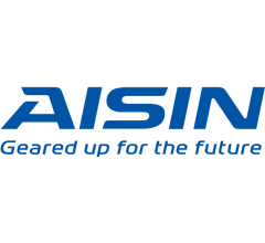 Image for Aisin Co. (OTCMKTS:ASEKY) Sees Significant Drop in Short Interest
