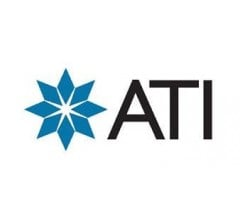 Image for Traders Purchase High Volume of Put Options on Allegheny Technologies (NYSE:ATI)