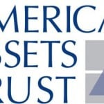 American Assets Trust, Inc (NYSE:AAT) Shares Sold by Citigroup Inc.