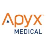 Apyx Medical (NASDAQ:APYX) Announces  Earnings Results