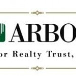 ARBOR RLTY TR I/SH (NYSE:ABR) Shares Gap Down to $14.77