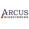 Arcus Biosciences  Stock Price Down 7.2%