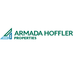 Image for Silvercrest Asset Management Group LLC Decreases Stake in Armada Hoffler Properties, Inc. (NYSE:AHH)