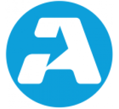 Image for Reviewing PFSweb (NASDAQ:PFSW) & ARTISTdirect (OTCMKTS:ARTD)