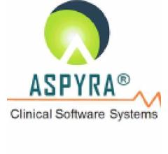 Image for Short Interest in Aspyra Inc. (OTCMKTS:APYI) Declines By 47.6%