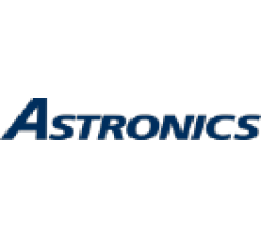 Image for Astronics (OTCMKTS:ATROB) Share Price Passes Below 50-Day Moving Average of $13.57
