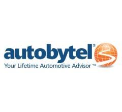 Image for Brokerages Anticipate AutoWeb, Inc. (NASDAQ:AUTO) Will Announce Quarterly Sales of $18.24 Million