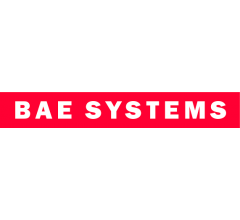 Image for BAE Systems (OTCMKTS:BAESF) Shares Pass Above 200 Day Moving Average of $0.00