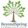 Beyondspring (NASDAQ:BYSI) Issues  Earnings Results