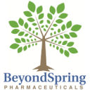 Beyondspring (NASDAQ:BYSI) Releases Quarterly  Earnings Results, Misses Expectations By $0.05 EPS