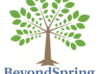 Zacks: Brokerages Anticipate BeyondSpring Inc. (NASDAQ:BYSI) Will Announce Earnings of -$0.86 Per Share
