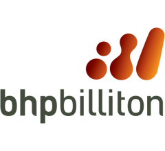 Image for Barclays PLC Makes New $116.35 Million Investment in BHP Group (NYSE:BBL)