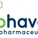 Zacks: Analysts Expect Biohaven Pharmaceutical Holding Co Ltd (NYSE:BHVN) to Announce -$2.74 EPS
