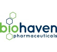 Image about Capital International Investors Raises Holdings in Biohaven Pharmaceutical Holding Company Ltd. (NYSE:BHVN)