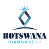 """Botswana Diamonds (BOD) Earns """"Speculative Buy"""" Rating from Northland Securities"""