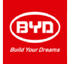 Image for BYD (OTCMKTS:BYDDY) Stock Rating Upgraded by The Goldman Sachs Group