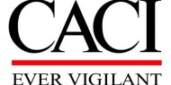 Tygh Capital Management Inc. Sells 597 Shares of Caci International Inc