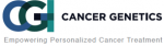 Cancer Genetics (NASDAQ:CGIX) Share Price Crosses Below Two Hundred Day Moving Average of $3.98