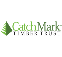 Image for $0.22 EPS Expected for CatchMark Timber Trust, Inc. (NYSE:CTT) This Quarter