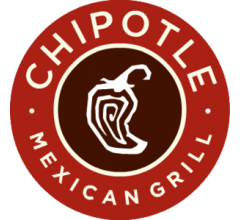 Image for Glenmede Trust Co. NA Buys 12 Shares of Chipotle Mexican Grill, Inc. (NYSE:CMG)
