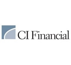Image for CI Financial (TSE:CIX) Hits New 12-Month High at $28.55