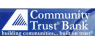 $51.65 Million in Sales Expected for Community Trust Bancorp, Inc.  This Quarter
