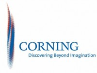 Recent Analysts' Ratings Updates for Corning (GLW)