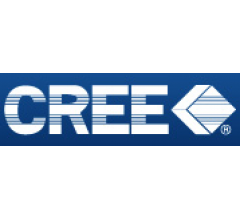 Image for Cigna Investments Inc. New Reduces Stake in Cree, Inc. (NASDAQ:CREE)