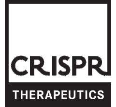Image for Draper Asset Management LLC Boosts Stock Position in CRISPR Therapeutics AG (NASDAQ:CRSP)
