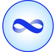 Image for Mobius Price Tops $0.0120 on Major Exchanges (MOBI)