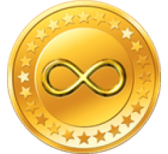 Image for Infinitecoin Achieves Market Capitalization of $12.01 Million (IFC)