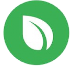 Image for Peercoin (PPC) Reaches Market Cap of $21.88 Million