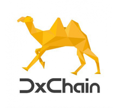Image for DxChain Token (DX) Price Tops $0.0014