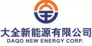 Daqo New Energy  Reaches New 12-Month High at $230.00