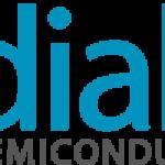 Dialog Semiconductor (OTCMKTS:DLGNF) Given Buy Rating at DZ Bank
