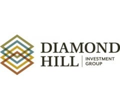 Image for JBF Capital Inc. Acquires 4,000 Shares of Diamond Hill Investment Group, Inc. (NASDAQ:DHIL)