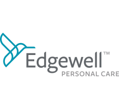 Image for Edmond DE Rothschild Holding S.A. Raises Stake in Edgewell Personal Care Co (NYSE:EPC)