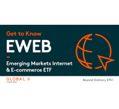 Image for Colony Group LLC Has $2.81 Million Position in Emerging Markets Internet & Ecommerce ETF (NYSEARCA:EMQQ)